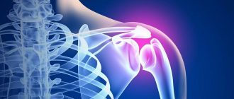 Cиновит плечевого сустава