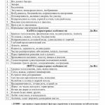 Анкета на доши (33 вопроса)
