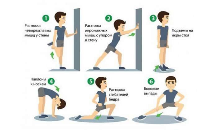 Перед применением конструкции больной должен сделать упражнения на разогрев мышц
