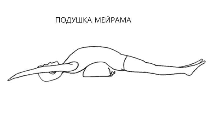 Необходимо плавно лечь на спину, придерживая в первое время спину руками, чтобы резко не нагрузить позвоночник. В положении лежа нужно находиться 5-10 минут